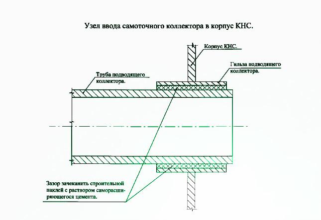 Монтаж кнс. Инструкция